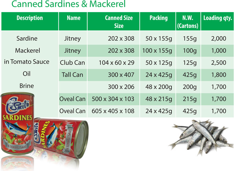 CannedSardines